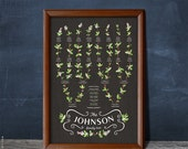 FLORA Family Tree, 6 generations - PERSONALIZED - 13 X 19