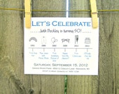 Birthday Party Timeline Invitation Set Funny Senior Citizen Over the Hill Events