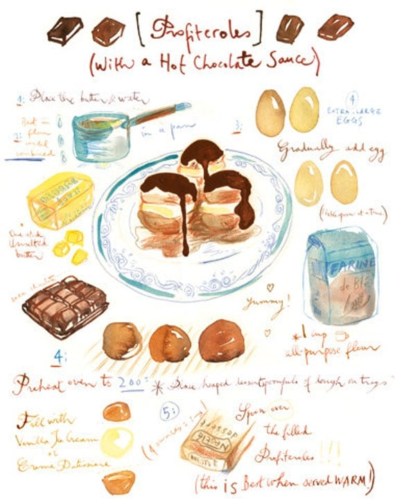 Profiteroles recipe poster print kitchen wall by for Art and cuisine cookware reviews