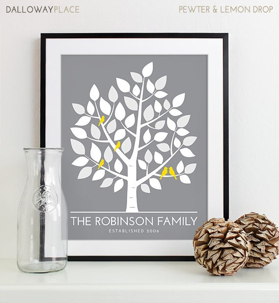Custom Family Sign Personalized Anniversary Gift For Wedding