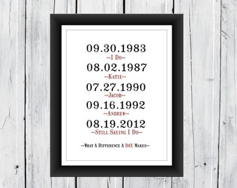 What a Difference a Day Makes Vow Renewal Print