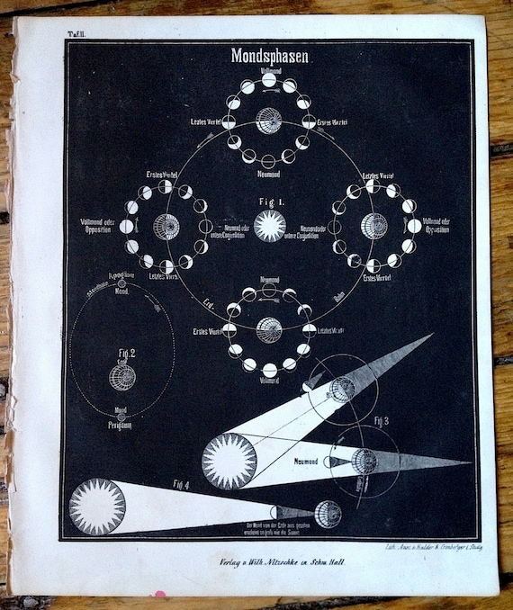 1855 moon print original antique astronomy lithograph of phases of the moon - mondshasen