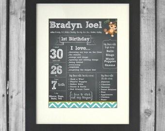 Custom Chalkboard First Birthday Stats Poster