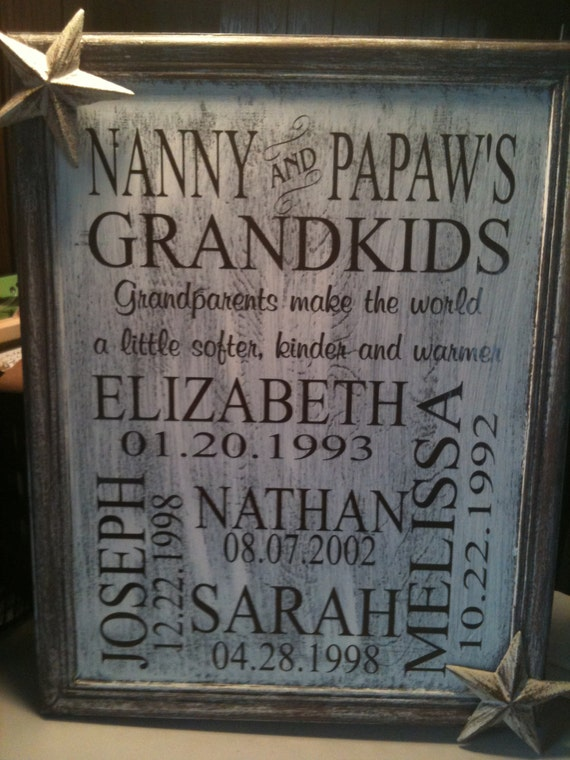 Grandparent Plaque Wall Plaque Wooden Family Signs By Signchik. Cost To Repair Garage Door Ipad Serial Number. Online Sports Management Fidelity High Income. School For Real Estate Broker. Customs Compliance Training Hour Payday Loan. Assisted Living Tyler Texas Nz Domain Names. Scan Multiple Pages To Pdf Pro Running Shoes. Emergency Disaster Management Degree. Pre Approval Home Loan Estimator