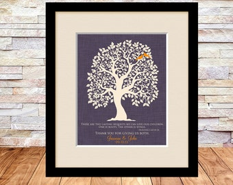 Parent Wedding Gift, Brides Parents, Grooms Parents, Mother of the Groom, Mother of Bride, Wedding Tree Art Print