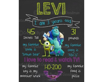 Monster U Chalkboard BIirthay Sign - PRINTABLE