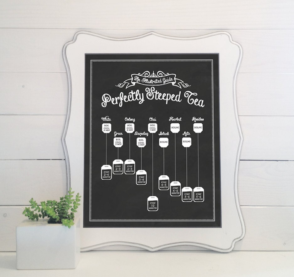 Framed chalkboard for kitchen - Perfectly Steeped Tea An Illustrated Guide Print Chalkboard Sign Decor