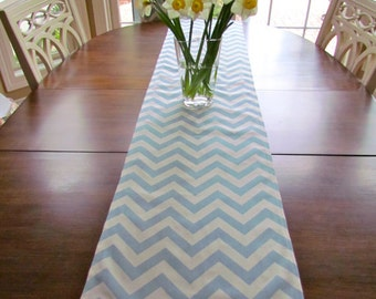 Spa BLUE TABLE RUNNER 12 x 48 Spa Blue Chevron Table Runners Wedding Showers Decorative Spa Blue Holiday Table Runner 60 72 84 96