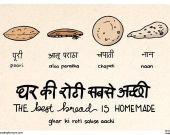 "India Wall Art, Indian Art, Hindi Art, Diwali Gift - ""Roti"""