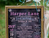 Printable First Birthday Chalkboard Sign -- Printable Birthday Chalkboard- Birthday Sign - YOU PRINT