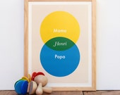 Personalized Baby and Parent Names (Yellow, Green, Blue) - Custom Nursery Decor Art Poster