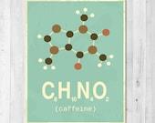Vintage Inspired Caffeine Molecule Science Print