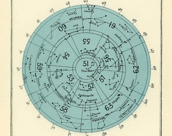 NORTHERN INDEX star map celestial astronomy vintage celestial chart print