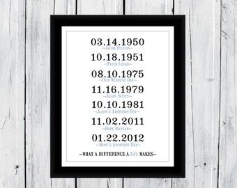 What A Difference A Day Makes Adoption Day Dates   Custom Print 11x14 11x17 13x19 16x20