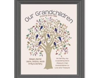 Personalized GRANDPARENTS GIFT Grandma and Grandpa Gift Our
