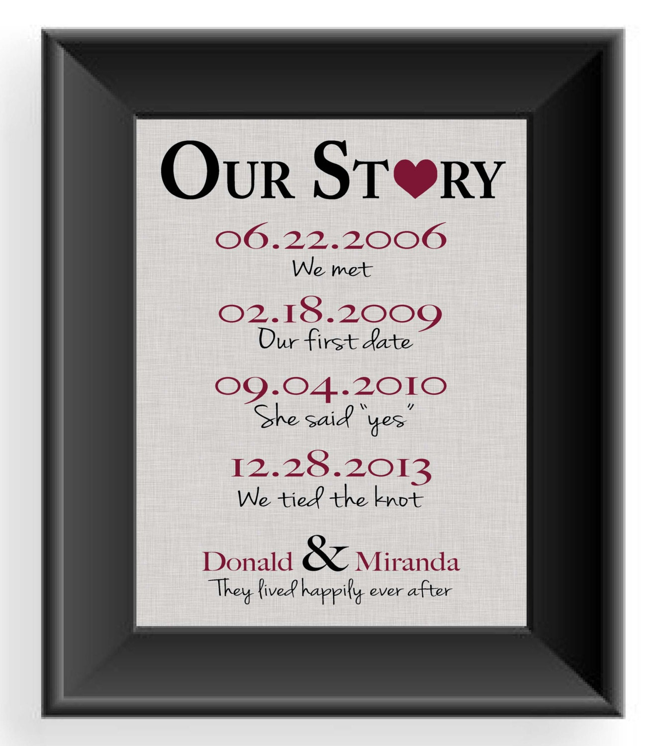 1st Wedding Anniversary Gifts For Couple: First Anniversary Gift Wedding Gift For Couple Important