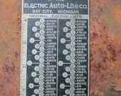 Vintage Promotional Giveaway - Advertisement  for Bay MFG.  Metal Decimal Equivalent Chart -  1960s