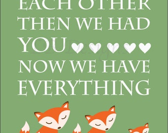 Woodland Nursery Decor, Fox Nursery Art, Woodland Nursery Art, Forrest Animal Decor, Orange Fox - 8x10