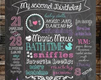 Princess Printable Birthday Chalkboard Sign - YOU PRINT