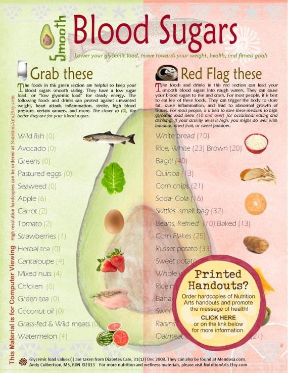 Nutrition Handouts