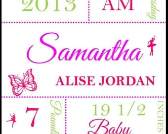 Baby girl wall print with newborn stats digital file