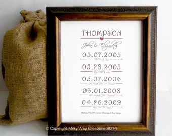Important Dates Print - Printable - Organic Style Special Dates Wall Art - Personalized  - DIY - Choose Your Colors
