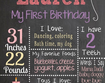 Chalkboard Birthday Sign- Pink