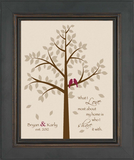 1st Wedding Anniversary Gifts Husband : First Anniversary GiftPaper Anniversary print for CoupleWedding ...