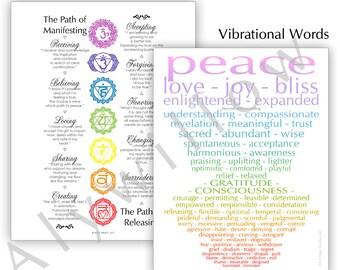 Chakra Charts - Manifesting, Releasing & Vibrations