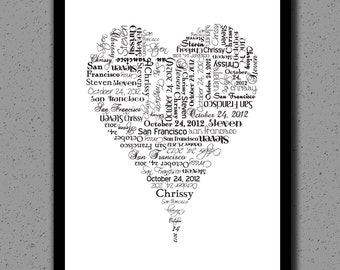 Anniversary Gift, Personalized Heart Print, Wedding Gift, Personalized, Engagement Gift, Family Tree, Mothers Day Gift, Housewarming Gift