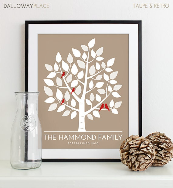 Wedding Tree Genealogy Chart By Melangeriedesign On Etsy: Items Similar To Personalized Family Tree Art Print