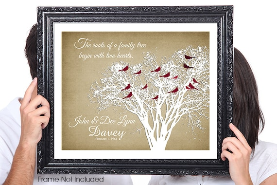 Family Tree Wedding Gift: Two Hearts 50th Wedding Anniversary Gift By