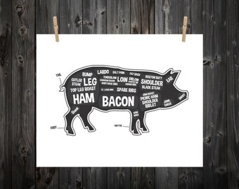 Pig Butcher Diagram, Butcher Print, Butcher Chart, Pig Diagram, Home Decor, Kitchen Sign, Kitchen Print, Kitchen Art, Custom Color, Meat