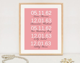 Important family dates printable wall art - Digital custom date prints wedding, birthday, important dates poster - DIGITAL FILE!