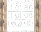 "Printable ""What A Difference a Day Makes"" Family Wall Art, personalized wall art print, digital PDF Printable Wall Art Print"