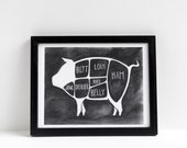 Charcoal Pig Butchery Diagram Print