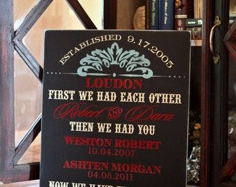 First We Had Each Other, Then We Had You, Now We Have Everything. 18x24 Custom Personalized Family Sign