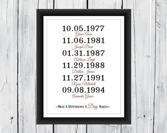 Life's Important Dates 11x14 Custom Print Grandparents Gift