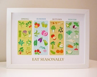A4 Seasonal Food Kitchen Picture
