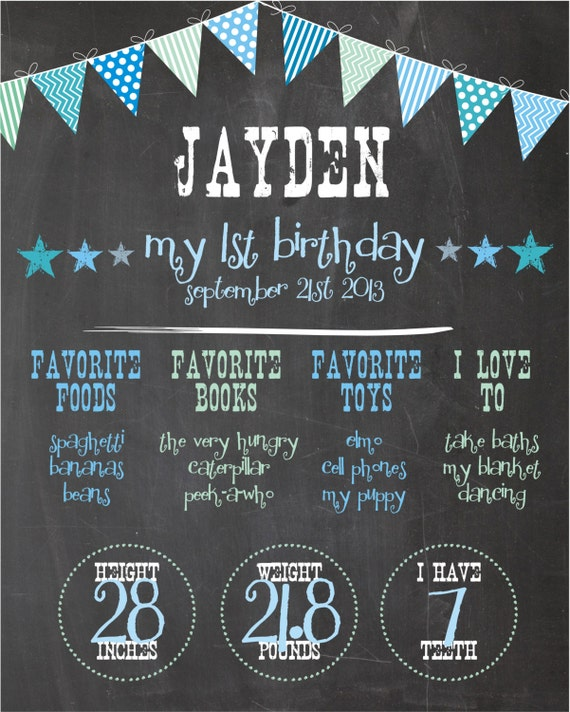 Items Similar To First Birthday All About Me Board For