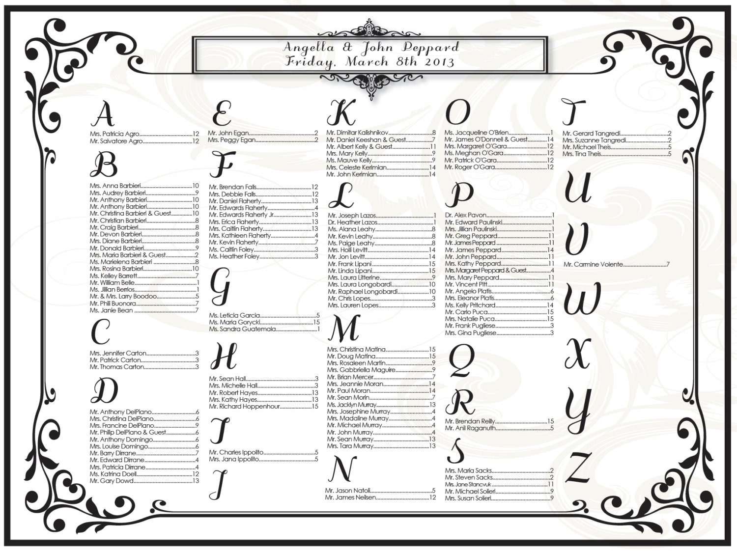 how to make a wedding seating chart poster