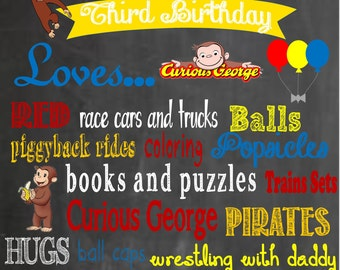 Curious George Birthday Chalkboard Poster- Curious George Birthday Party- Curious George