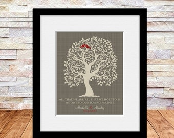 Personalized Brides Parents, Grooms Parents, Mother of the Groom, Mother of Bride, Wedding Gift, Tree Art Print