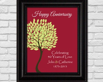 Ruby Wedding Anniversary Gift For Parents Uk : 40th anniversary gift for parents 40th ruby anniversary print ...
