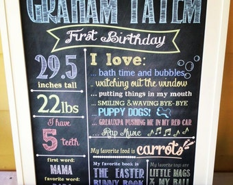 First Birthday Chalkboard Poster/ Digital Poster-Sign with Milestones