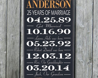 5th 15th 25th 50th Anniversary Gift,Wedding Engagement Gift,Gift ...