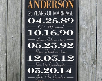 Unique 25th Wedding Anniversary Gift Ideas For Parents : ... Gift,Gift for Wife Husband,Parents Wedding Anniversary,Custom Wood