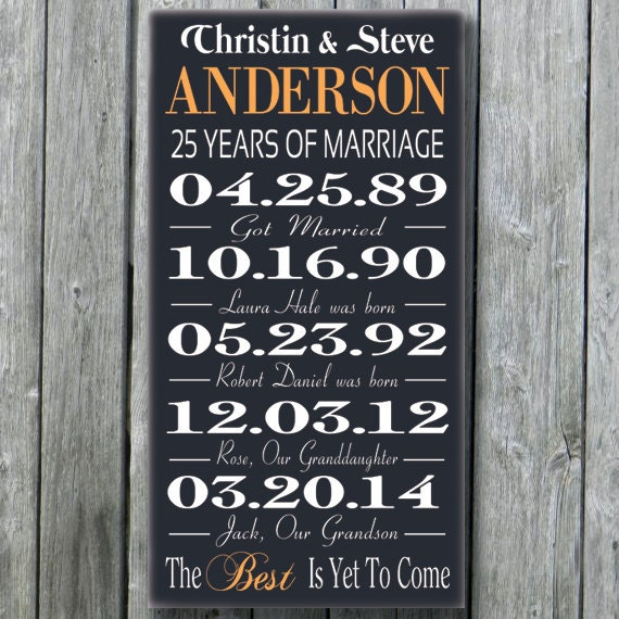 25th Wedding Anniversary Gifts For Wife: Items Similar To Personalized 5th 15th 25th 50th