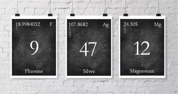 items similar to periodic table wall art element print home or playroom decor classroom print. Black Bedroom Furniture Sets. Home Design Ideas