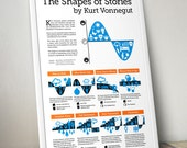 "Infographic Print 12""x18"" The Shapes of Stories by Kurt Vonnegut"